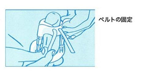 牽引型ペニス増大器具付け方6